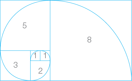 Fibonacci Spiral patterns