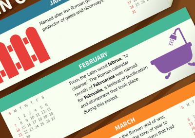 Origin of Month Names