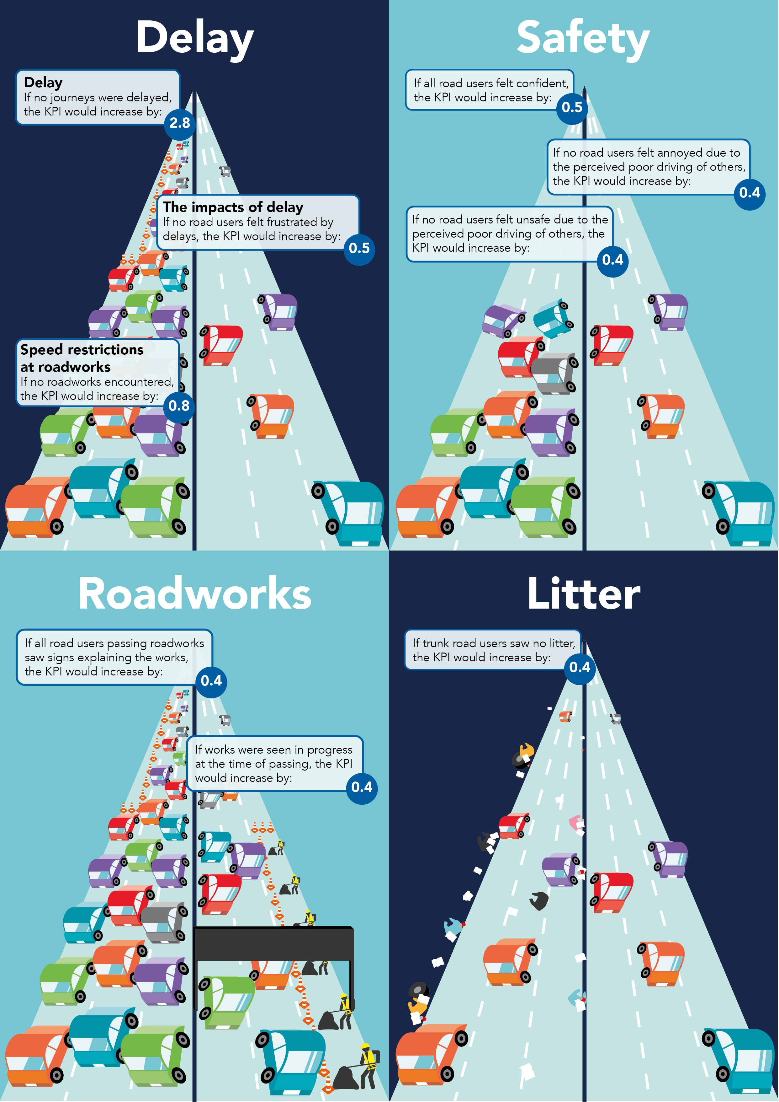 KPI infographic