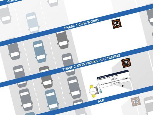Traffic management infographic