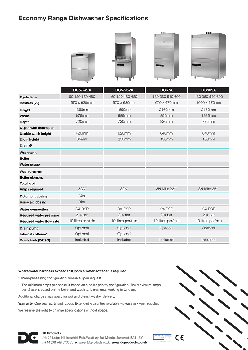 Image showing back of Pot and Utensil Washers product flyer